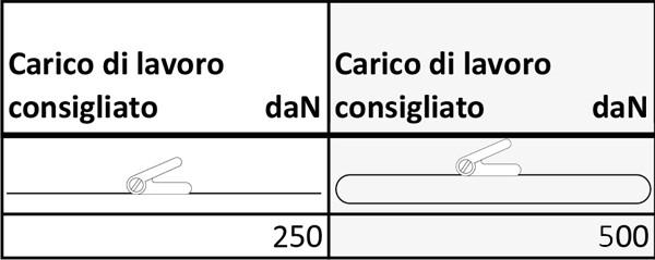 CINGHIE A CRICCHETTO CARICHI DI LAVORO-25MM
