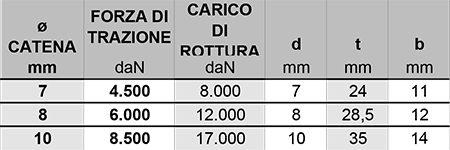 MISURE-CATENA-GRADO-100