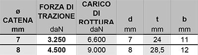 MISURE-CATENA-GRADO-80