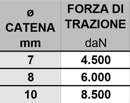 MISURE-TIRANTI-GRADO-100