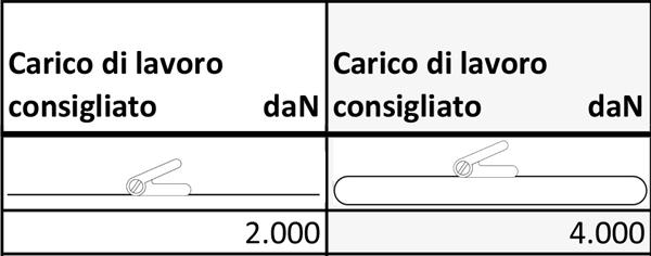 CINGHIE A CRICCHETTO 50 MM