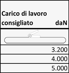 TABELLE CARICHI DI LAVORO.xlsx