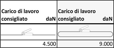 CINGHIE-CRICCHETTO-75-MM-CARICHI-DI-LAVORO