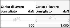 CINGHIE A CRICCHETTO CARICHI DI LAVORO-25MM-GANCI PER ROTAIA