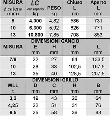 MISURE-TENDICATENA-GRILLO-GANCIO