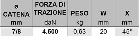ACCESSORI PER FUNI E CATENE-GRADO 80.xlsx