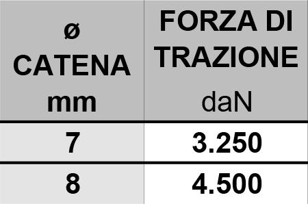 MISURE-TIRANTI-GRADO-80
